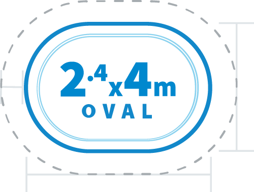 O92 Metric Size Of Mat